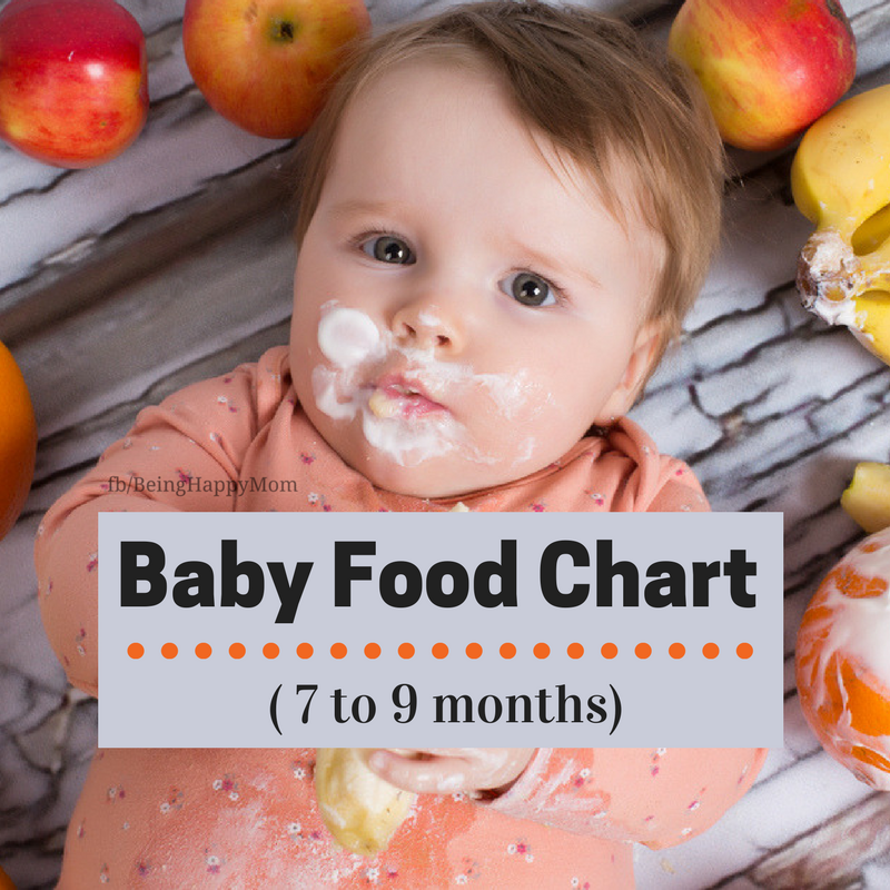 Baby Food Chart from 7 to 9 Months