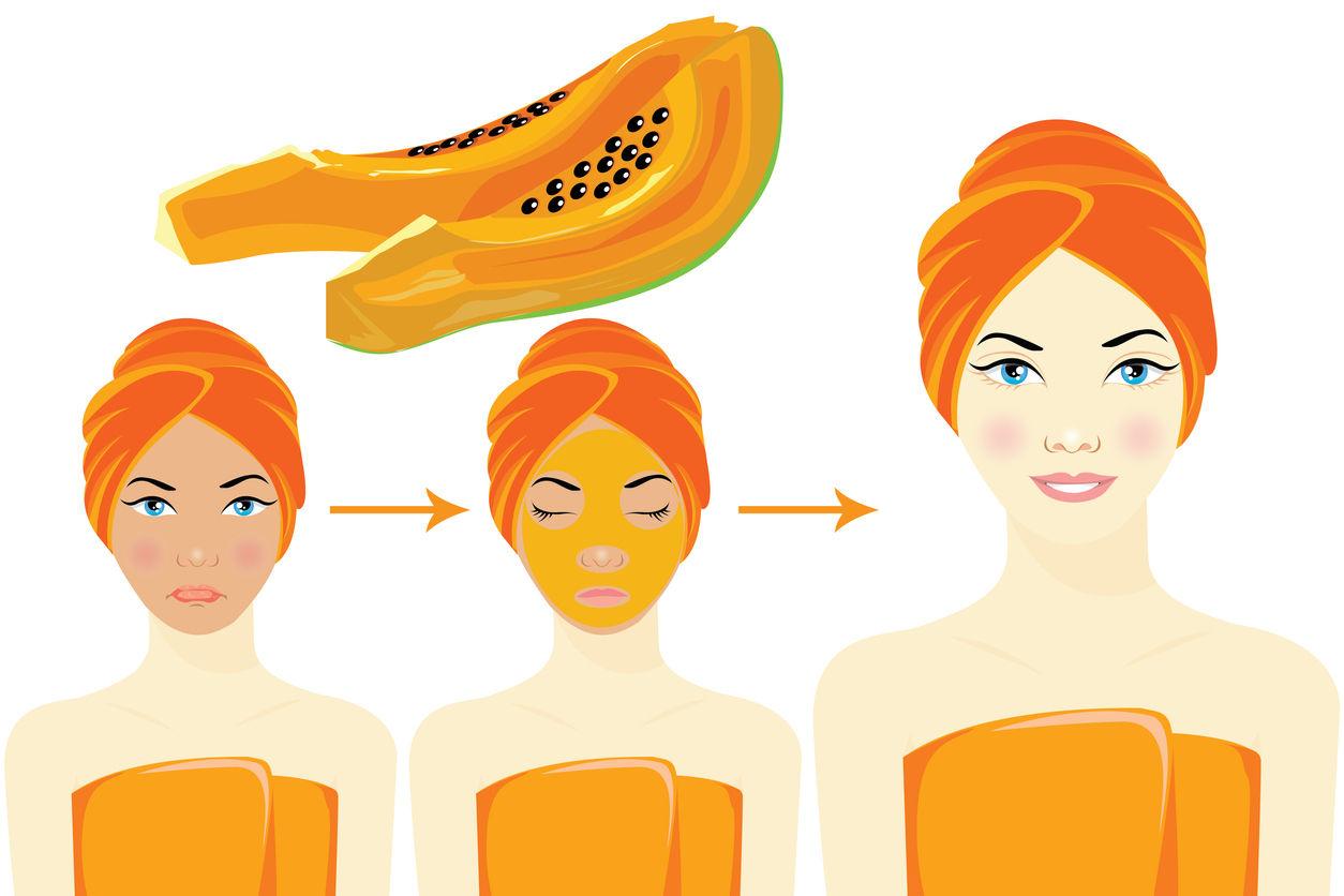 Papaya_Face_mask_pack